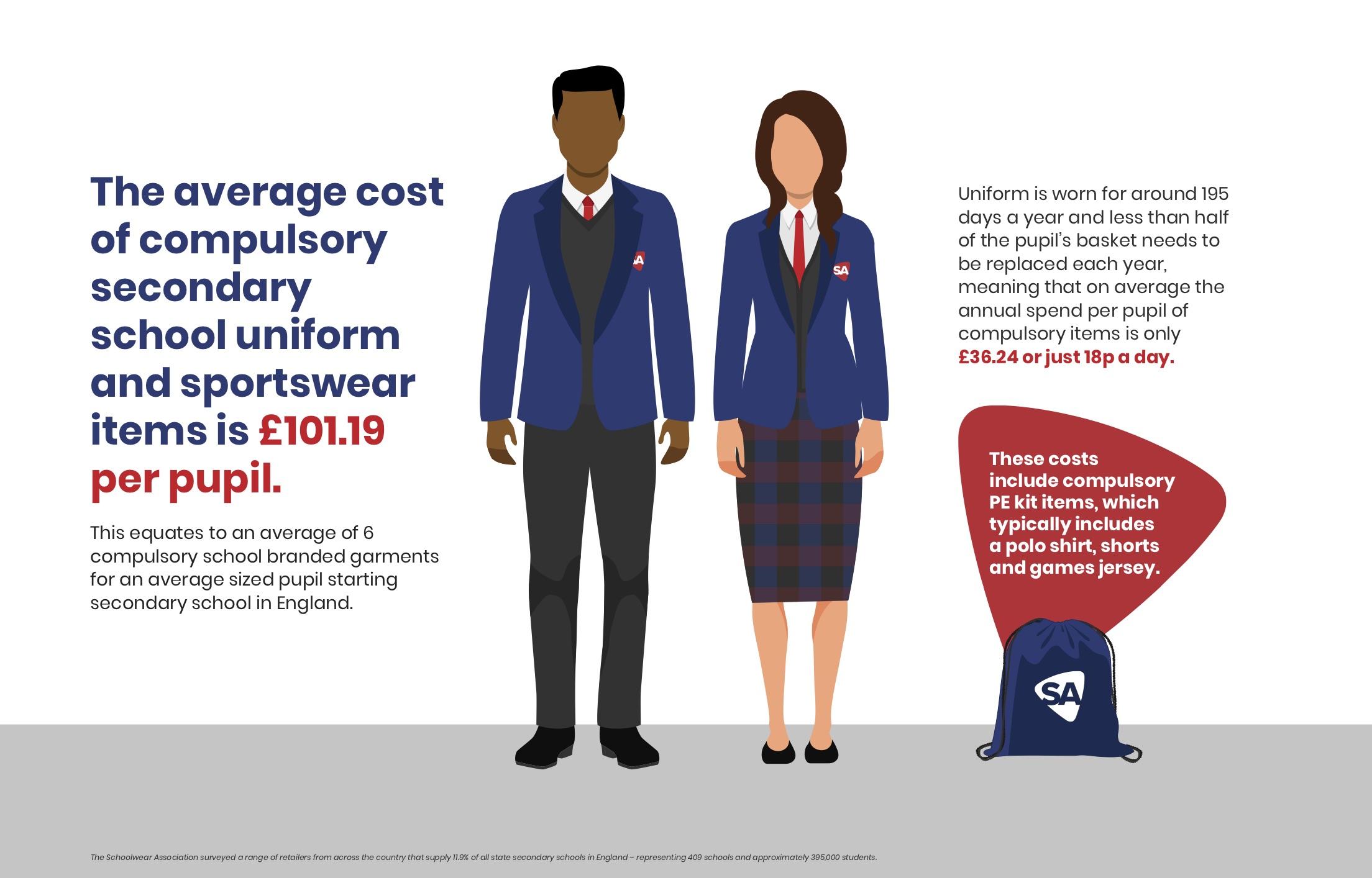 school uniform costs